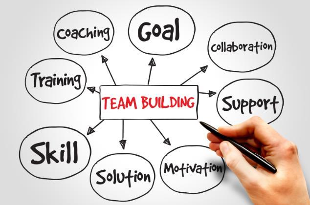 team building la gi