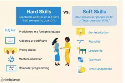 kỹ năng mềm gọi là people skills